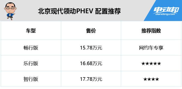 北京现代领动PHEV 配置推荐